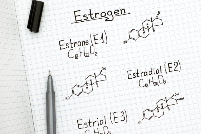 hormone and weight gain - estrogen